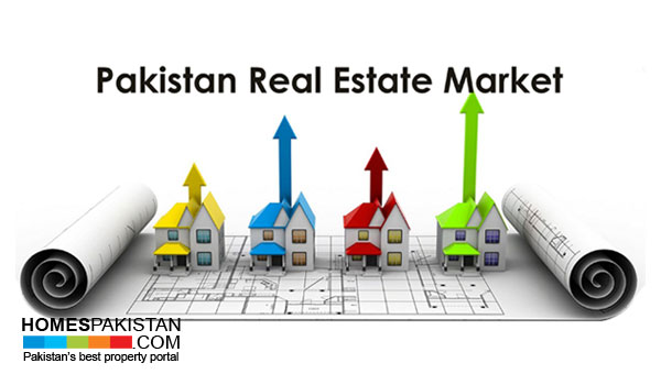What to Expect from Pakistan Realty Sector in 2019?