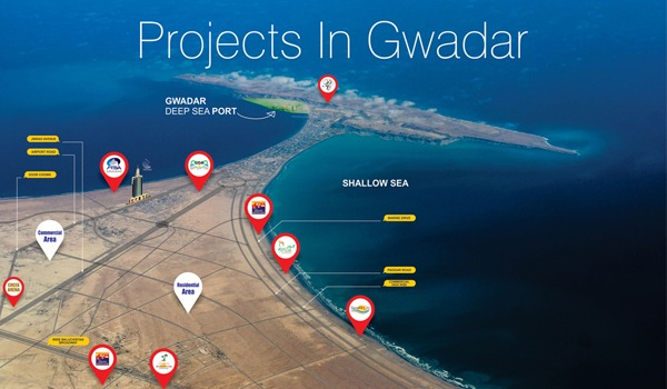 List of China-Pakistan Economic Corridor (CPEC) Projects in Gwadar