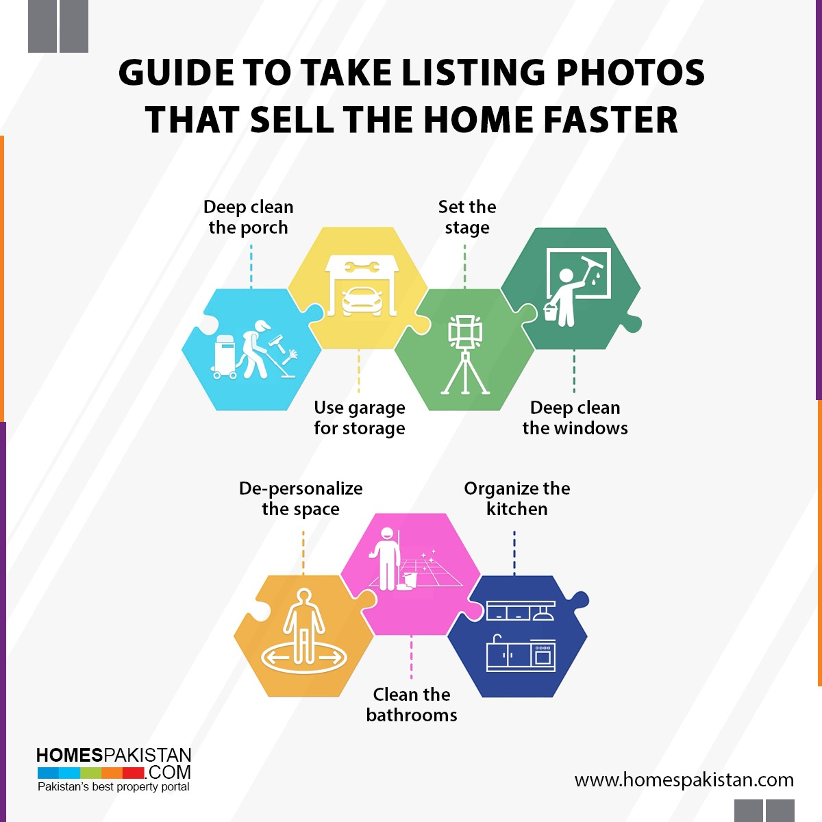 Guide to Take Listing Photos That Sell the Home Faster